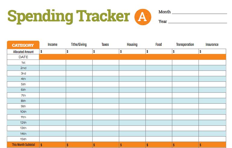 Spending Guides