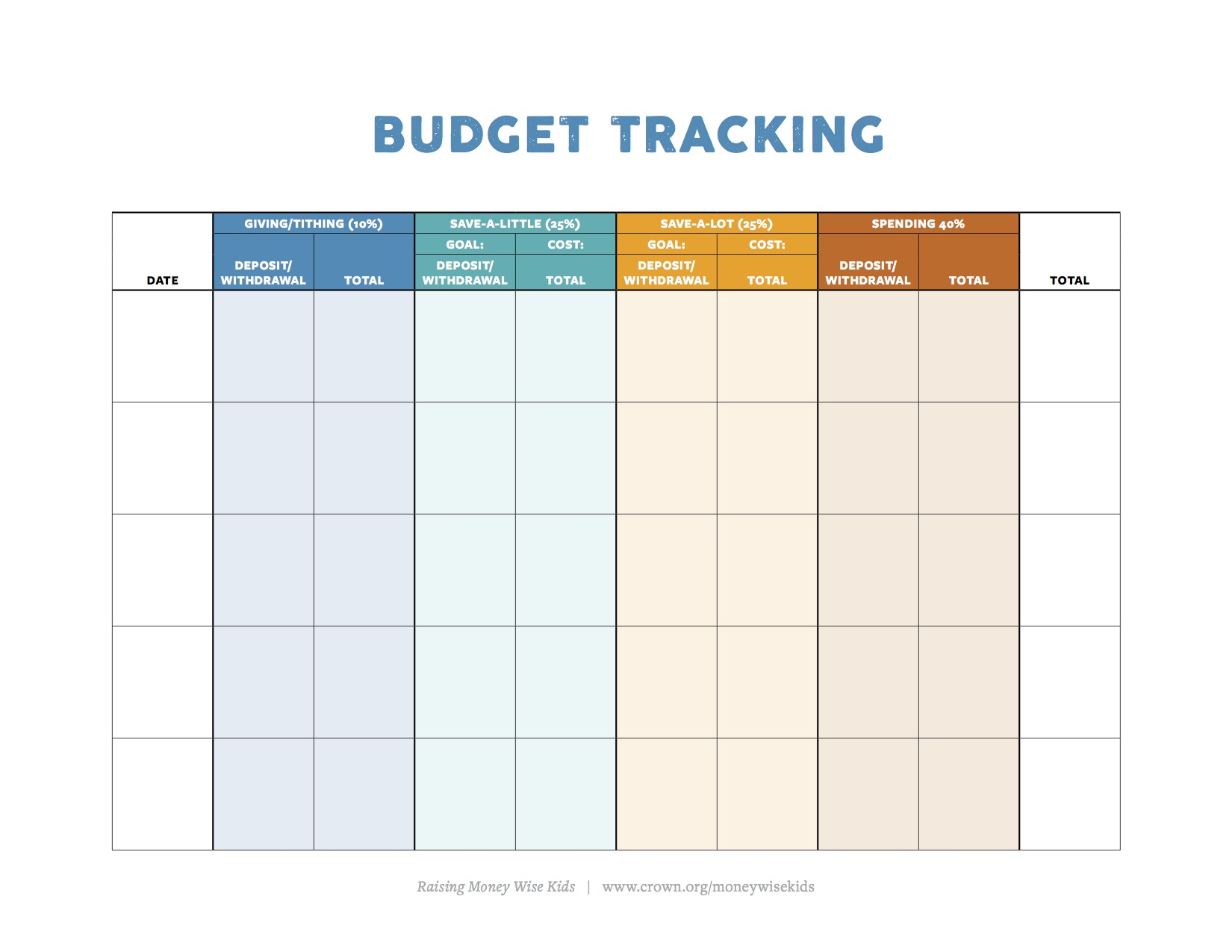 budget tracker crown